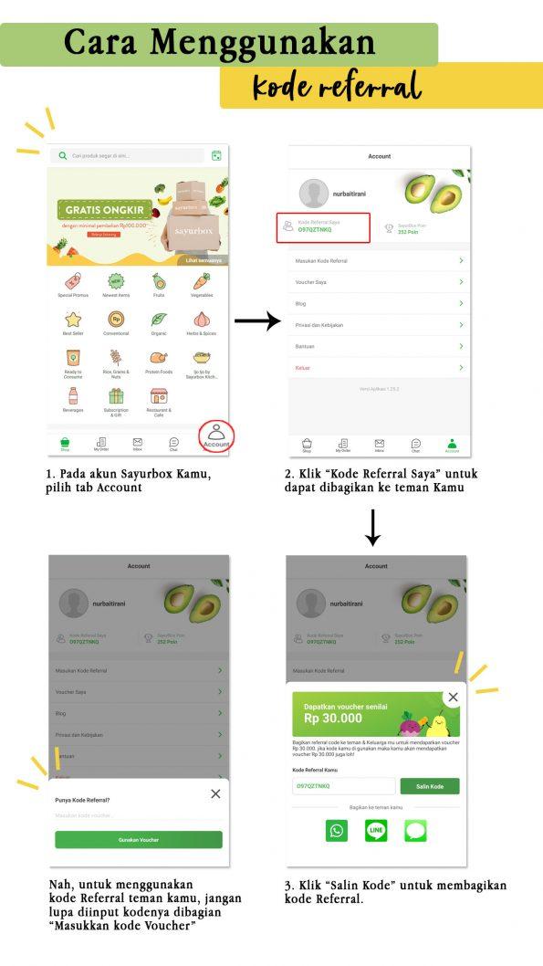cara pakai kode referral sayurbox