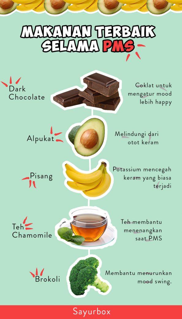 makanan yang paling cocok selama PMS